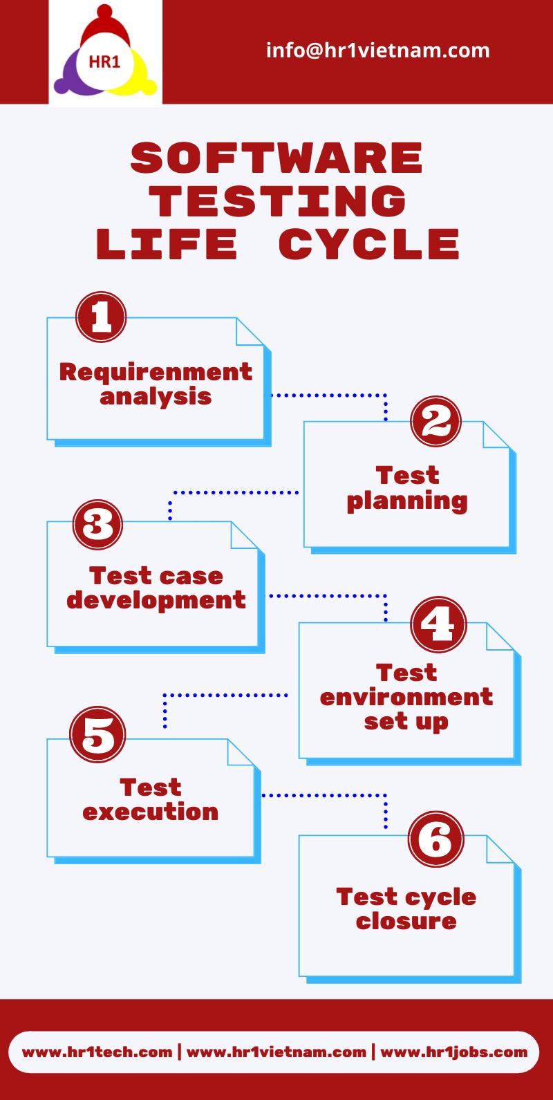 - Source: Softwaretestingclass.com -